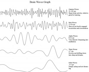 brainwave-graph